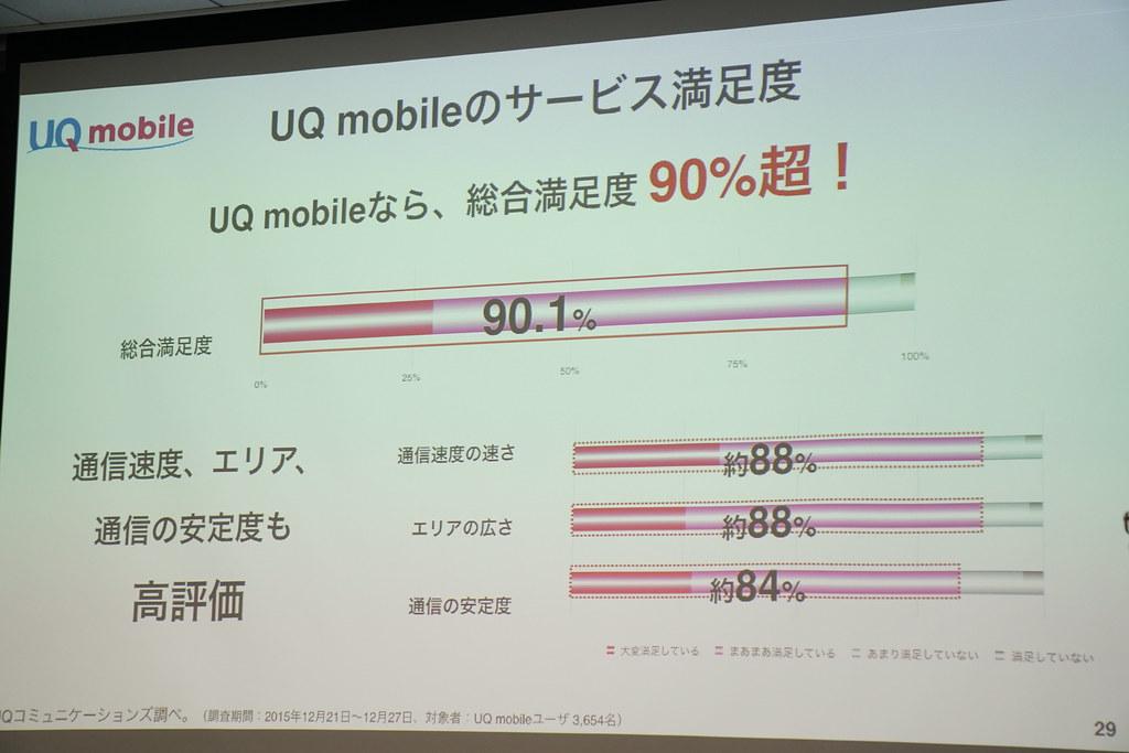 UQ mobile、iPhone 5sを54,000円で発売か。月額1,980円+α