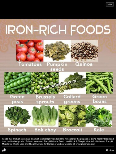 Iron-rich Foods to Prevent Anemia Could Lower Dementia ...
