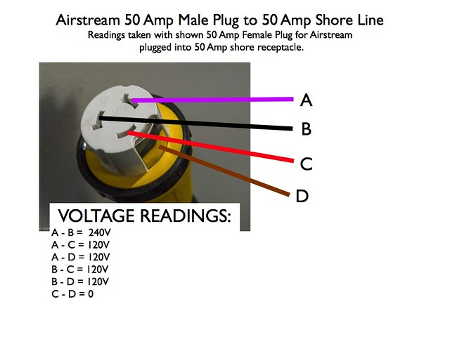 Diagram 30 Amp Generator Plug To 50 Amp Rv Plug Wiring Diagram Full Version Hd Quality Wiring Diagram Atvdiagrams Quaranta Violins It