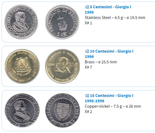 Seborga coins of Georgio I