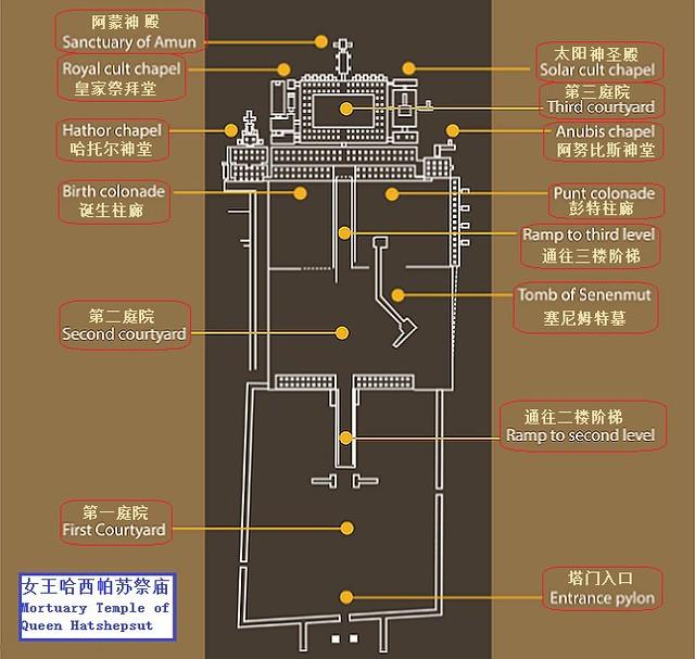 6_8_hatshepsut-temple-layout