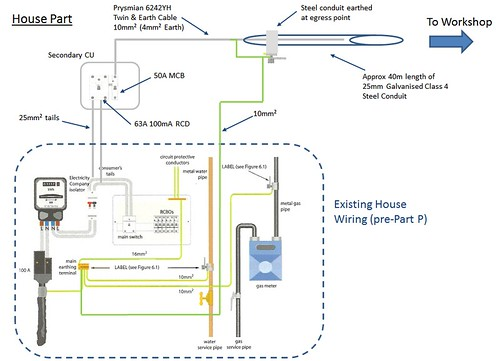 15767580703_79619641f2 power to shed what piping hose etc? singletrack forum wiring a shed from a house diagram at reclaimingppi.co