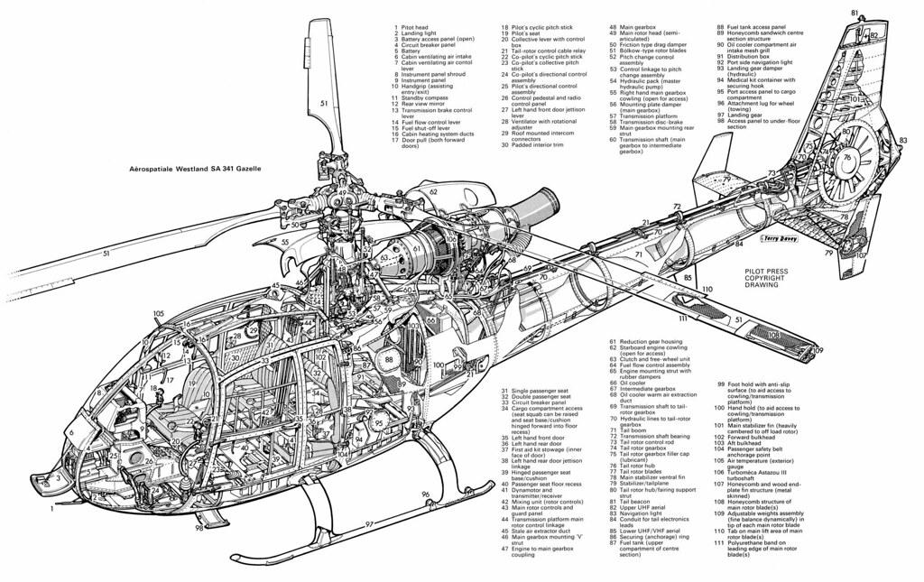 gaz cutaway