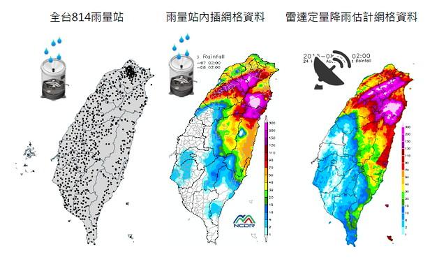 傳統雨量站提供定點的降雨資訊加上雷達估計的降雨資料,可提供更全面精細的雨量分布資料。圖片來源:國家災害防救科技中心。圖片來源:國家災害防救科技中心。