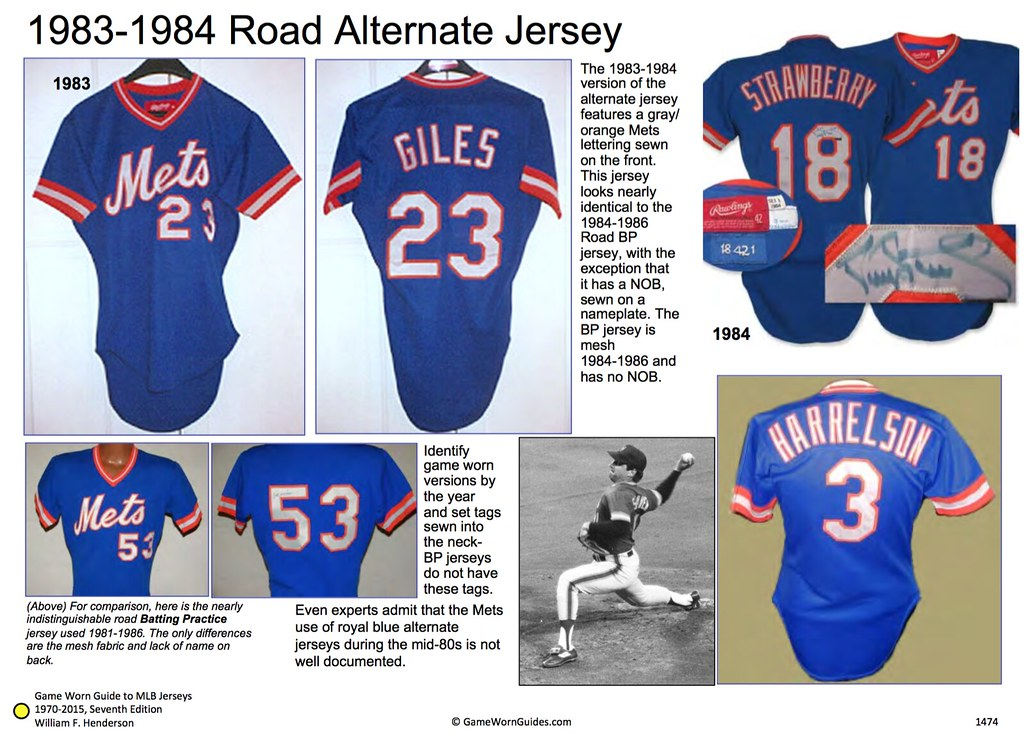 62f9fcef3 Okkonen and Henderson both show the 1983 Mets wearing a road blue softball  top with grey script type and orange grey trim on the sleeves and collar.