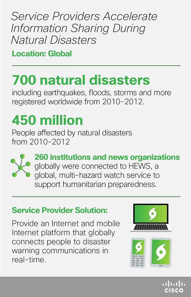 Recent Natural Disasters Information Technology
