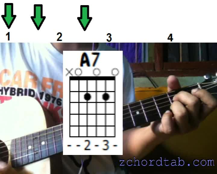 How To Play Nightingale Chords Guitar by Demi Lovato | Flickr