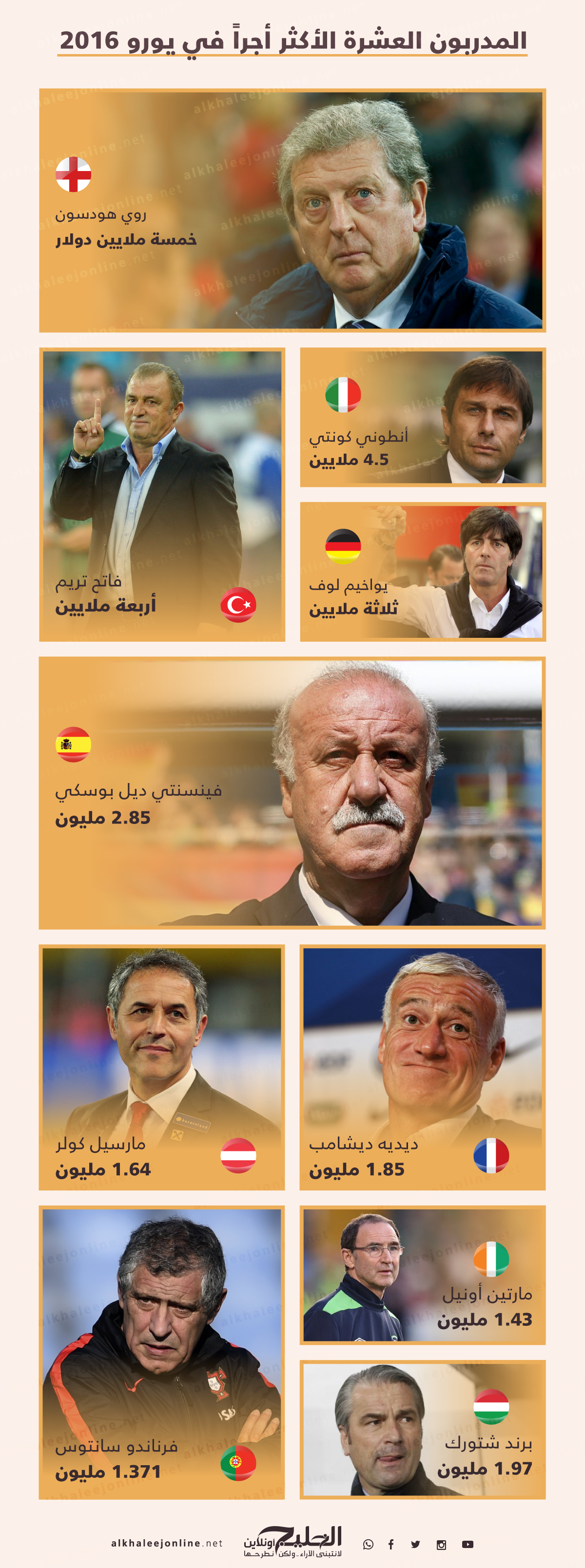 مدربون-يورو-2016-1
