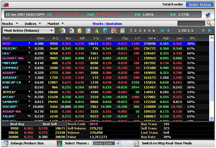 Kursus opsi saham online gratis