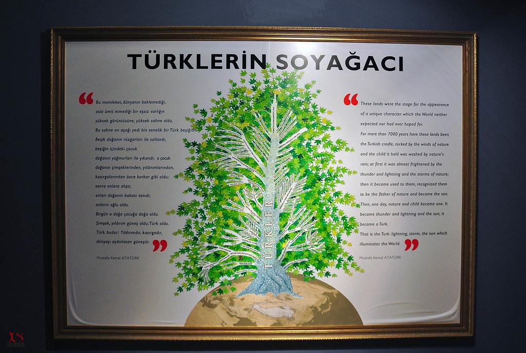 Türklerin Soy Ağacı  Askeri Müze, Harbiye, İstanbul ...