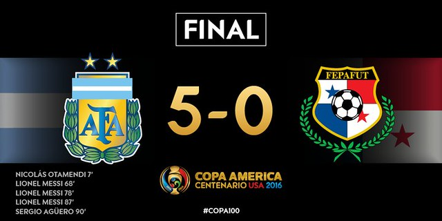 Copa America Centenario (Grupos): Resultados