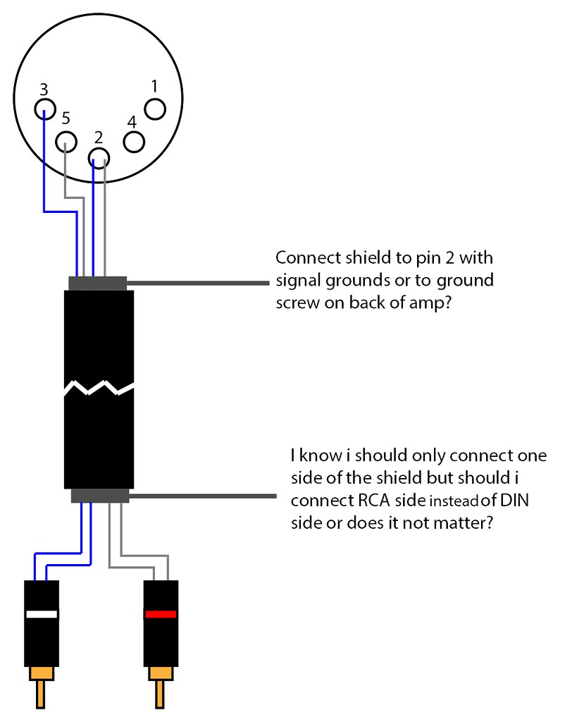 11238452863_3c8da8b4db_b rca plug wiring diagram rca jack connector diagram \u2022 free wiring 5 pin din to rca plug wiring diagram at edmiracle.co