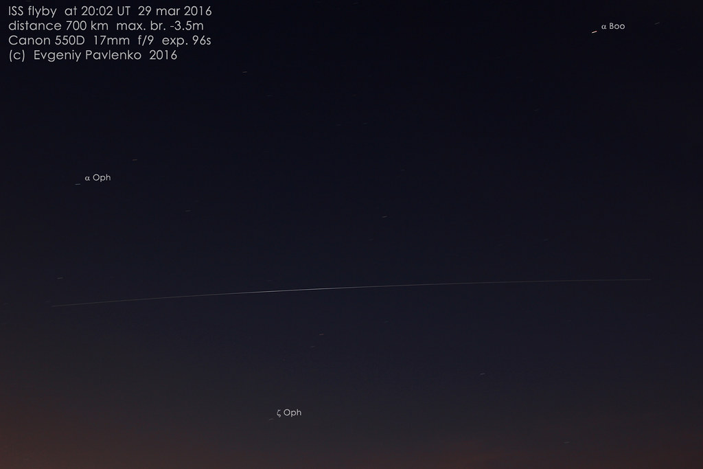 ISS flyby
