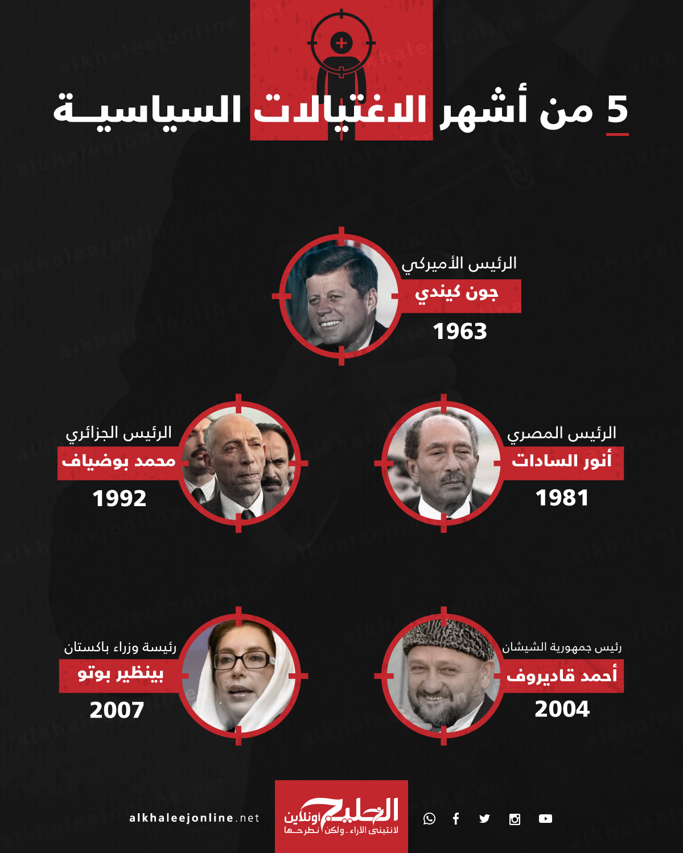 اغتيالات-السياسيين