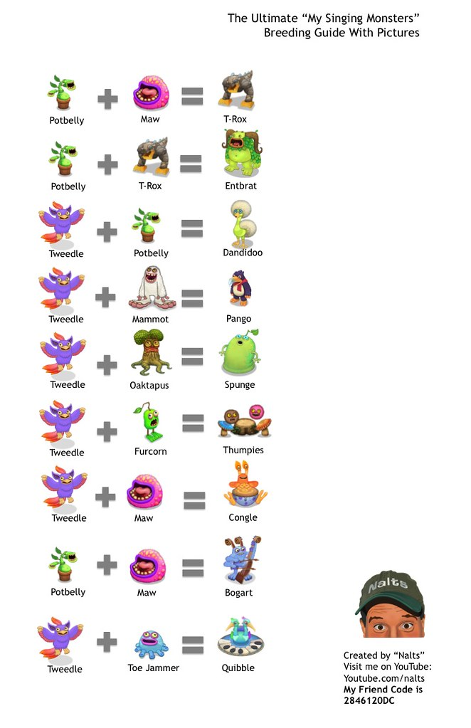 my singing monsters breeding guide 2