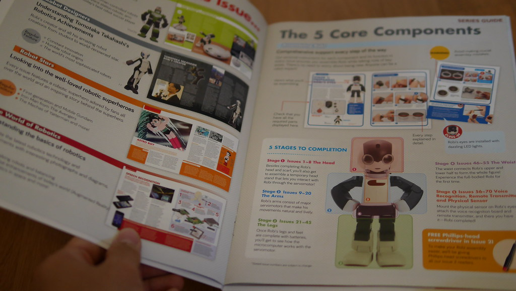 The magazine aims to educate readers about robotics.