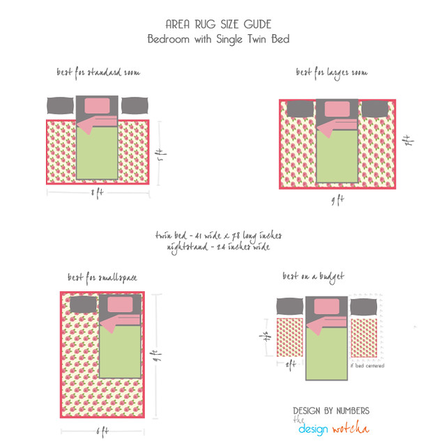 Area rug size guide single twin bed flickr photo sharing for Area rug size guide
