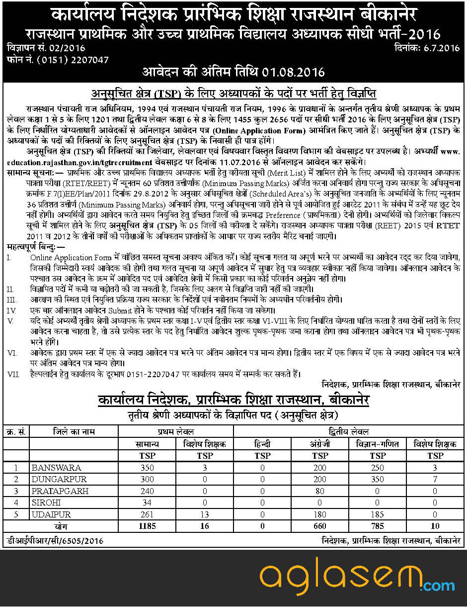 Rajasthan 3rd Grade Teacher Recruitment 2016: 15000 Vacancies