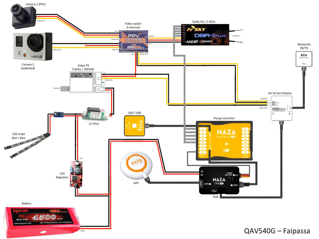 Naza V2 Wiring Diagram Blog Featuring Pictures Of The Wiring Diagram
