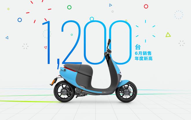 Gogoro 銷售連九月稱霸電動機車冠軍 六月衝破1200 再創佳績