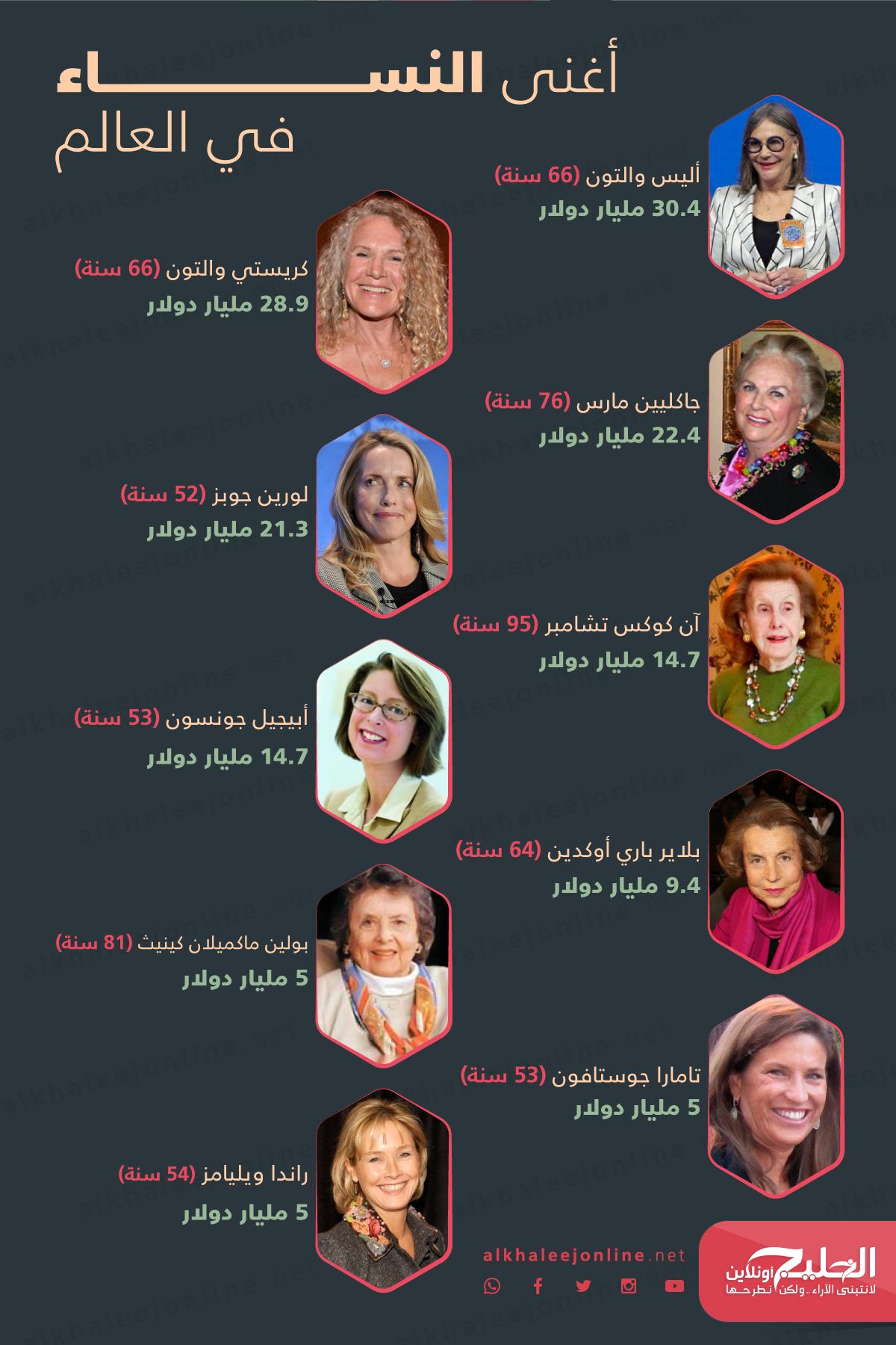 أغنى-نساء-العالم