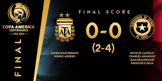 Copa América Centenario (Final): Argentina 0 - Chile 0 (2-4)