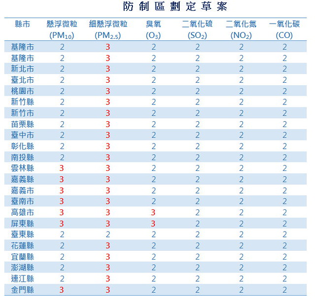 2016年修正防制區劃定草案 資料來源:環保署 製表:陳文姿