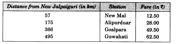 ncert-solutions-for-class-3-mathematics-chapter-14-rupees-and-paise-6