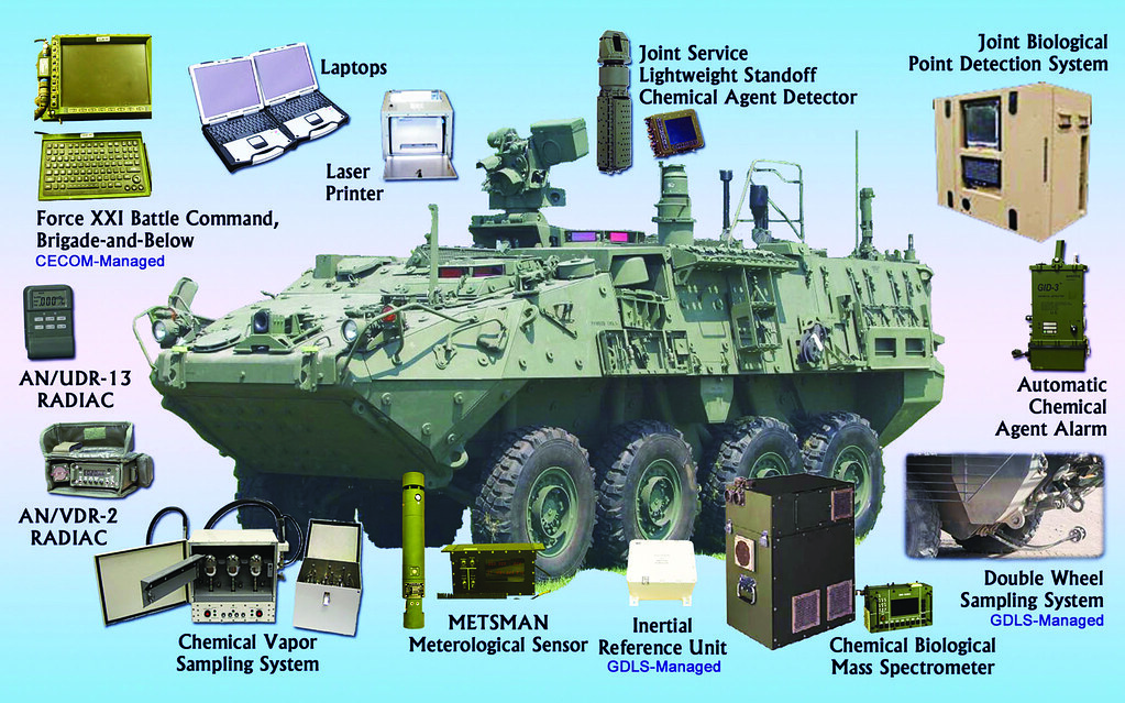 Nuclear Biological Chemical Reconnaissance Vehicle Nbcrv