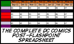 The Complete post-Flashpoint Spreadsheet  [Updated to August 2016]
