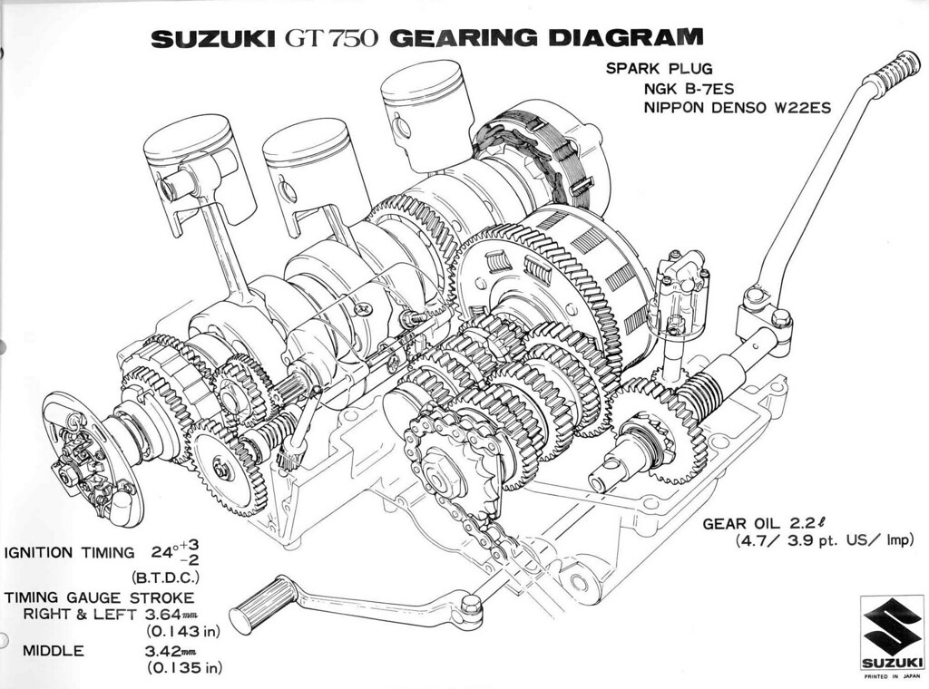 gt750 engine and gearing diagram
