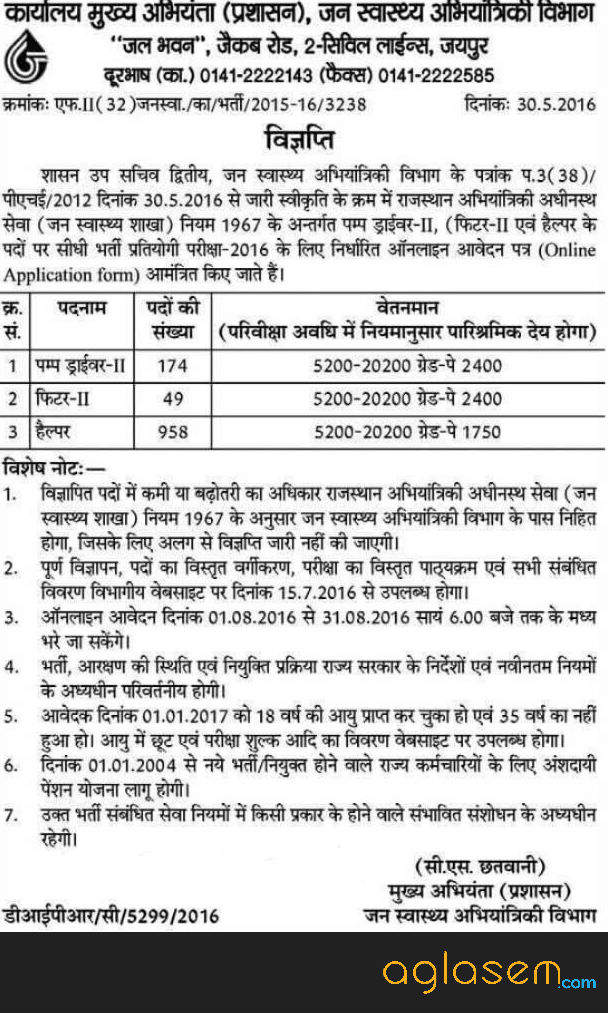 Rajasthan PHED Recruitment 2016 (1181 ITI) Apply Online