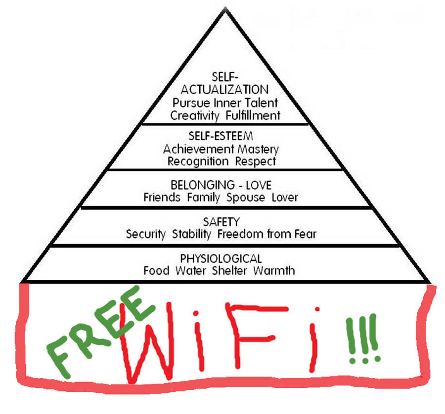 All sizes maslows pyramid re updated basic human needs flickr download publicscrutiny Images