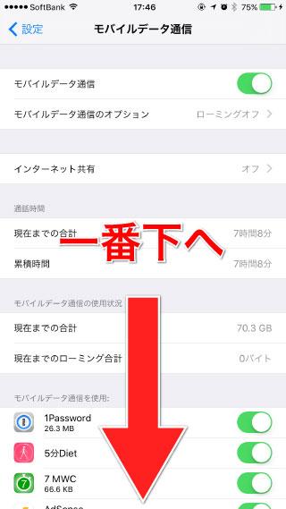 モバイルデータ通信