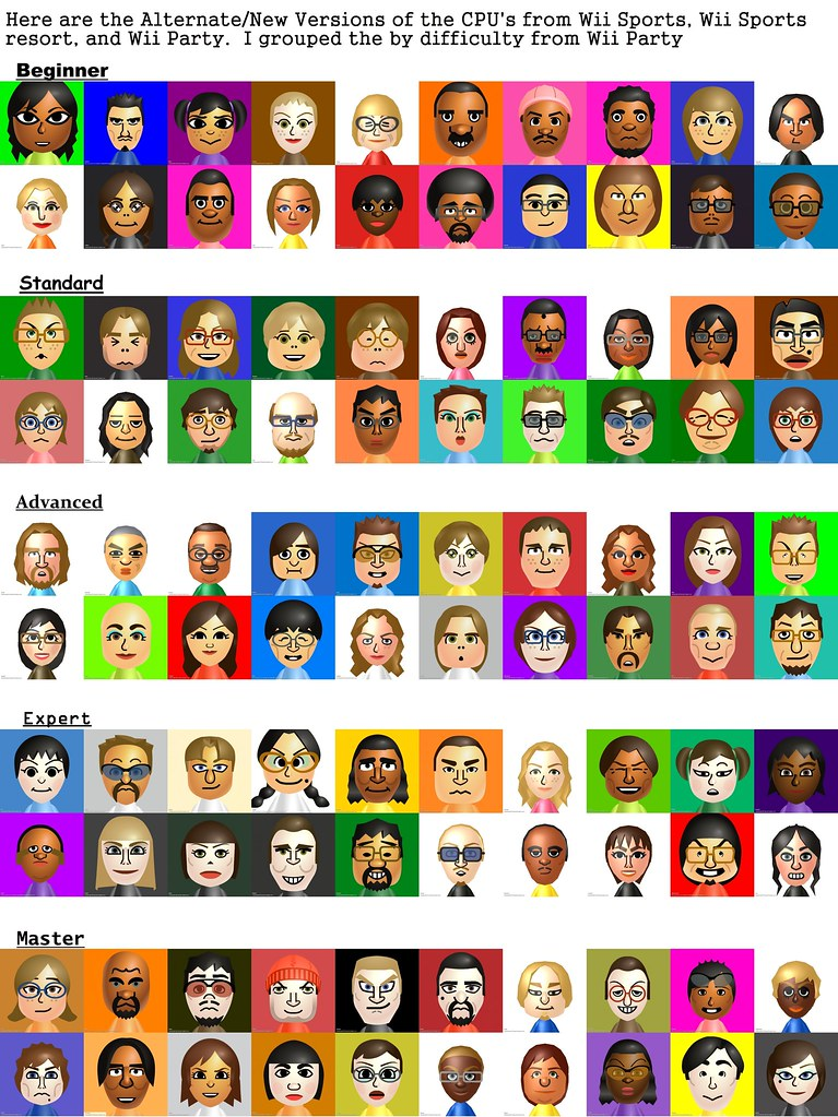 Alternate Versions of the entire Wii Sports/Wii Party crew ...