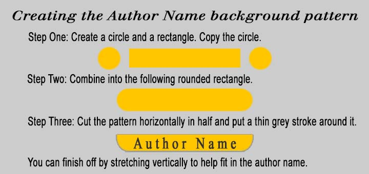 Creating the author name background pattern