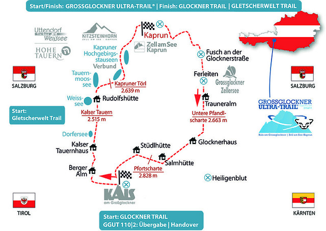 Graphic of the Grossglockner ultra-trail organization races!