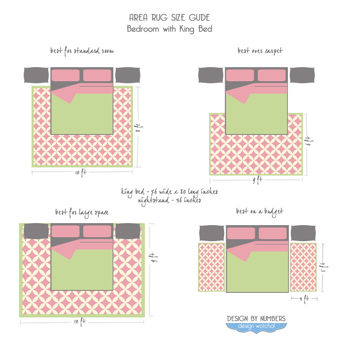 Area rug size guide king bed when size matters in the for Area rug size guide