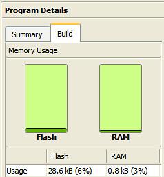 sw memory usage