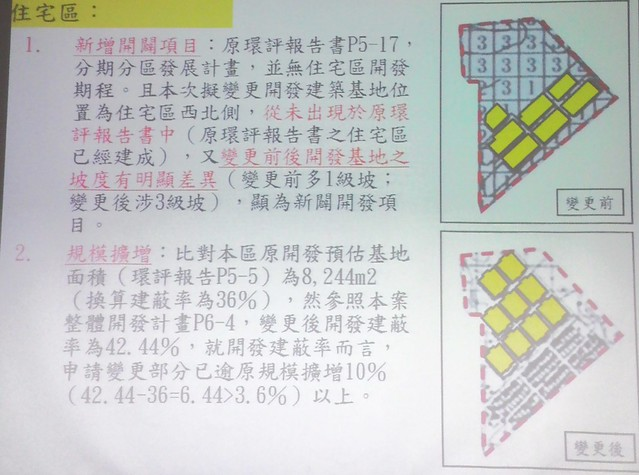 宜蘭縣府簡報:擴增規模於住宅區前後對照。攝影:林倩如。