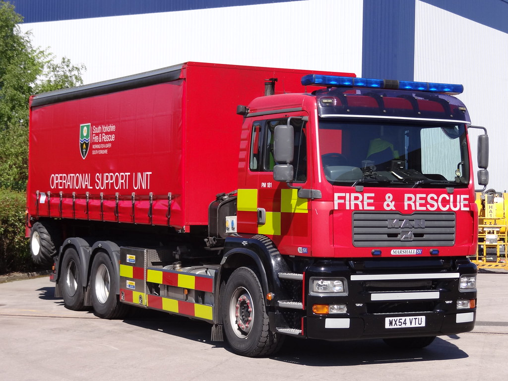 South yorkshire fire and rescue pensions and investments best forex trendline strategy