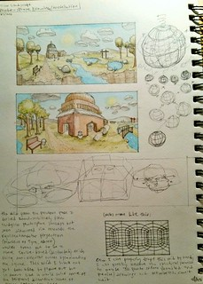 Photosphere Drawing Studies