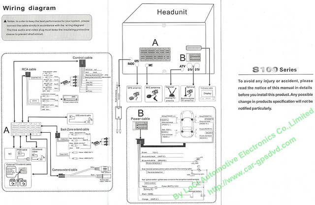 Sony Dsx S100 Wiring Diagram from c2.staticflickr.com