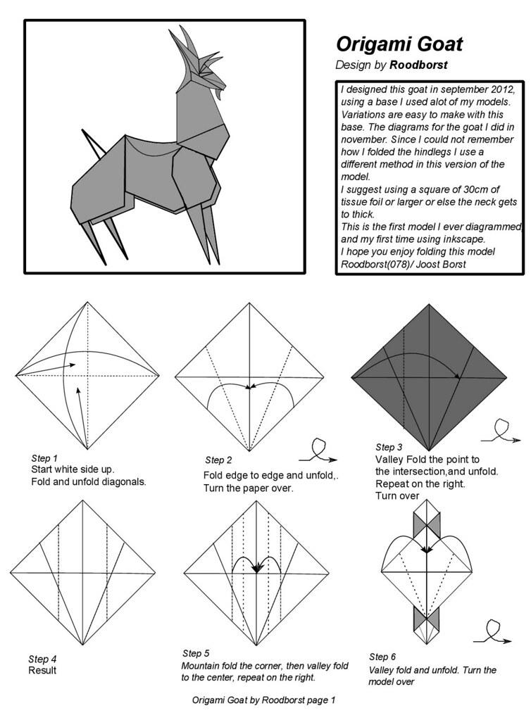 goat diagram page 1