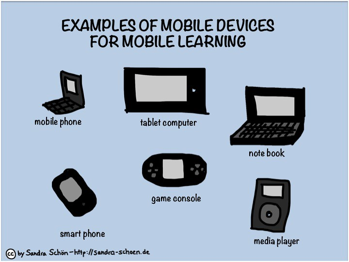 Examples Of Devices For Mobile Learning Introduction
