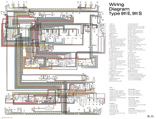 Porsche 911 Wiring Diagram