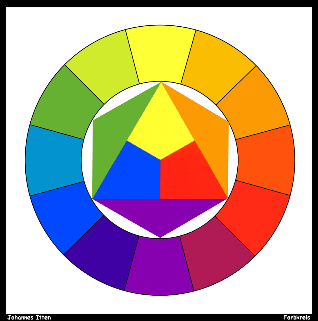 johannes itten farbkreis jpbrewer1963 flickr. Black Bedroom Furniture Sets. Home Design Ideas