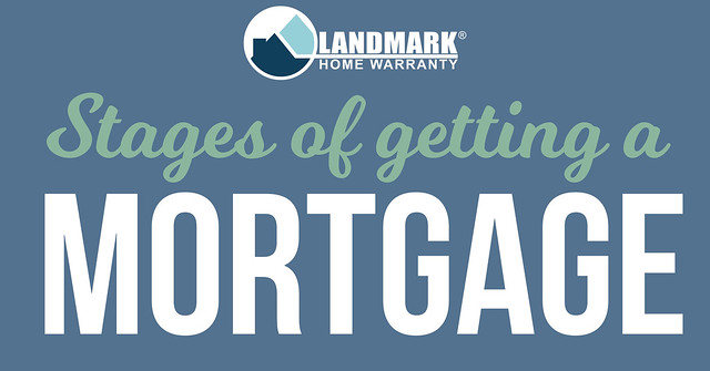 Stages of a Mortgage Header
