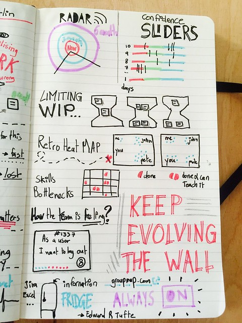 Agile sketchnote - keep elvoving the wall