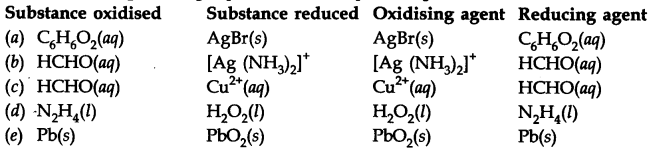 ncert-solutions-for-class-11-chemistry-chapter-8-redox-reactions-22